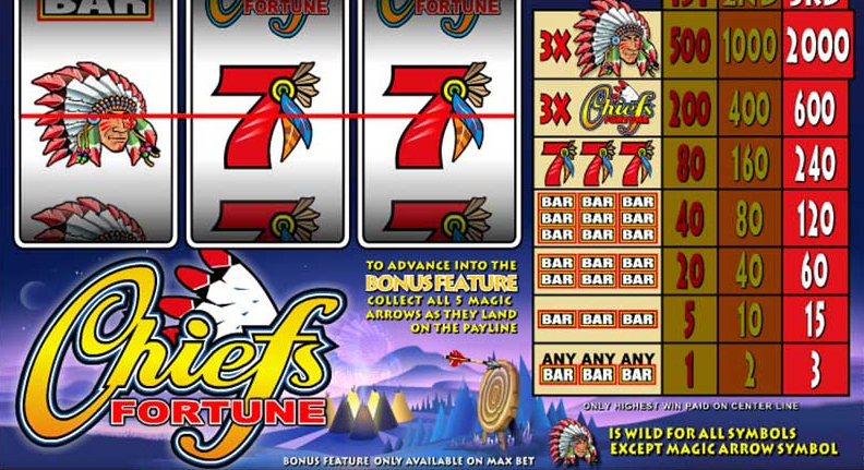 Change Your Fortune with Chiefs Fortune